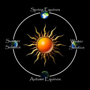 solstices_and_equinoxes